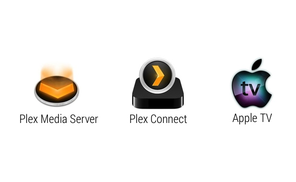 AppleTV with Plex